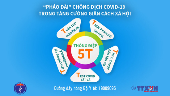 Bộ Y tế ra thông điệp 5T- Pháo đài chống dịch COVID-19