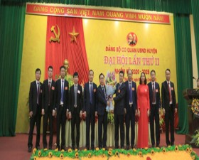 Đại hội Đảng bộ Cơ quan UBND huyện Thạch Thất lần thứ II, nhiệm kỳ 2020 - 2025