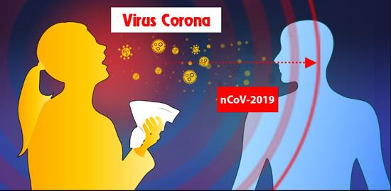 Các triệu chứng điển hình cảnh báo nhiễm Covid-19