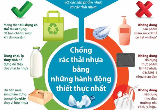 Thạch Thất: Chống rác thải nhựa và túi nilon khó phân hủy trong lĩnh vực sản xuất công nghiệp và phân phối tiêu dùng